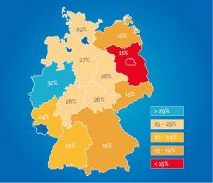 Grafik - Anteil der EVU mit Photovoltaik im Portfolio nach Bundesländern.