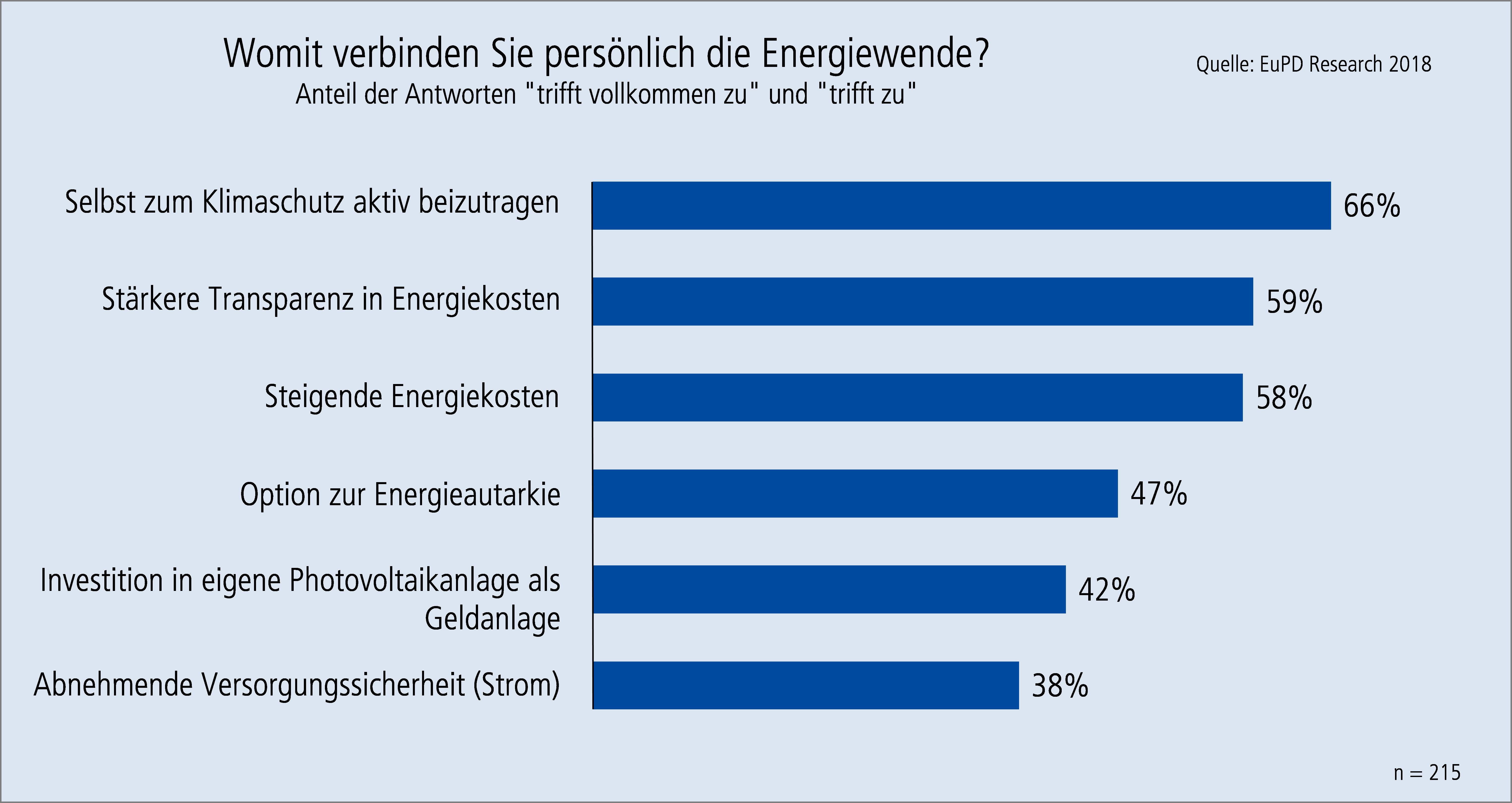 Energiewende Schweiz