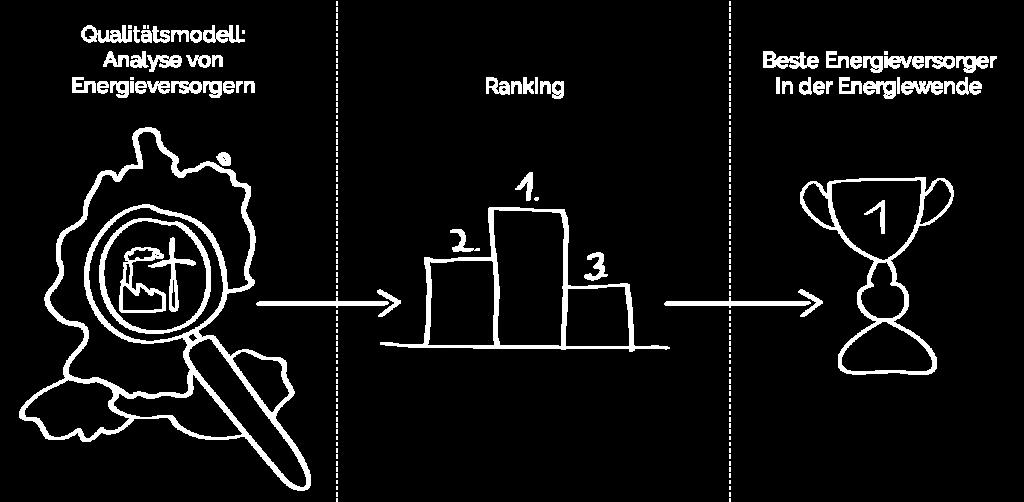 analyse-auszeichnung_3laender_weiß