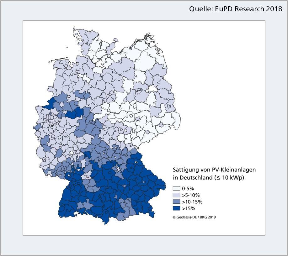 EuPD_Saettigung_PV_Kleinanlagen_2018